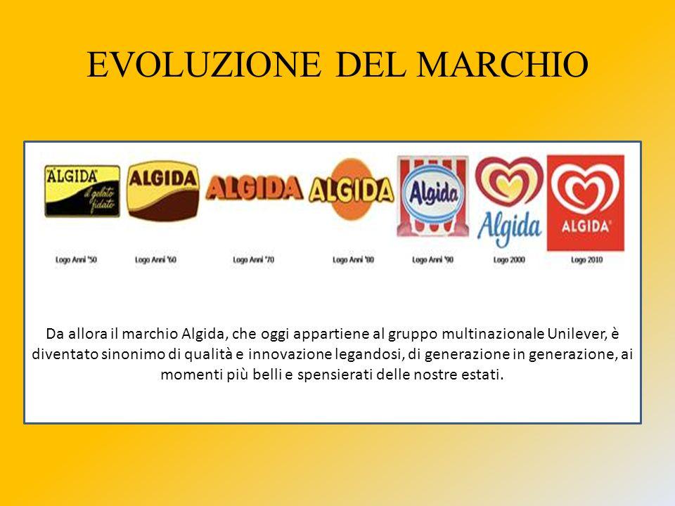 EVOLUZIONE DEL MARCHIO Da allora il marchio Algida, che oggi appartiene al gruppo multinazionale Unilever, è diventato sinonimo di qualità e innovazione legandosi, di generazione in generazione, ai momenti più belli e spensierati delle nostre estati.