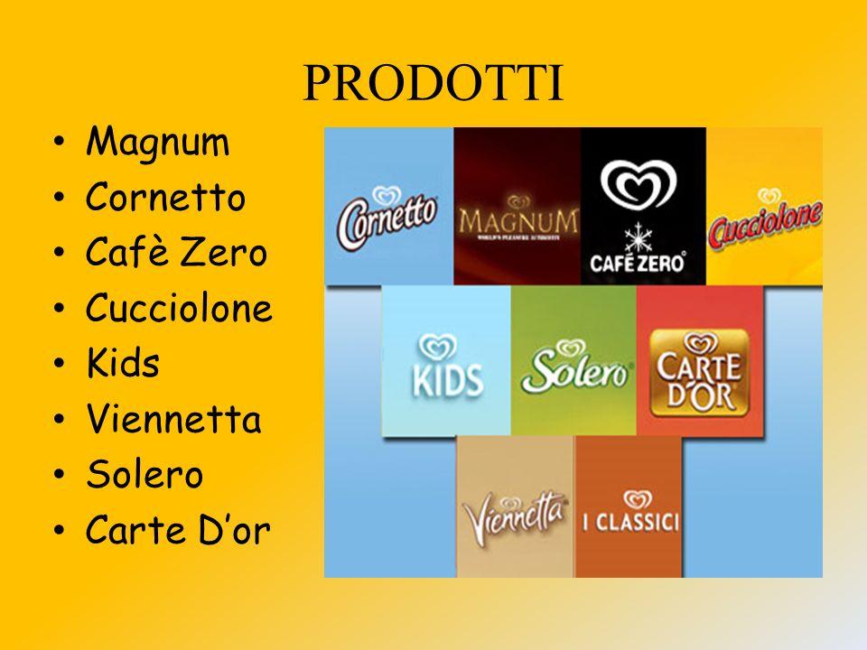 PRODOTTI Magnum Cornetto Cafè Zero Cucciolone Kids Viennetta Solero Carte Dor