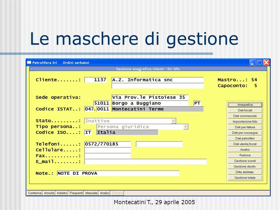 Montecatini T., 29 aprile 2005 Le maschere di gestione