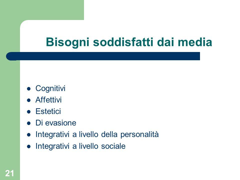 21 Bisogni soddisfatti dai media Cognitivi Affettivi Estetici Di evasione Integrativi a livello della personalità Integrativi a livello sociale