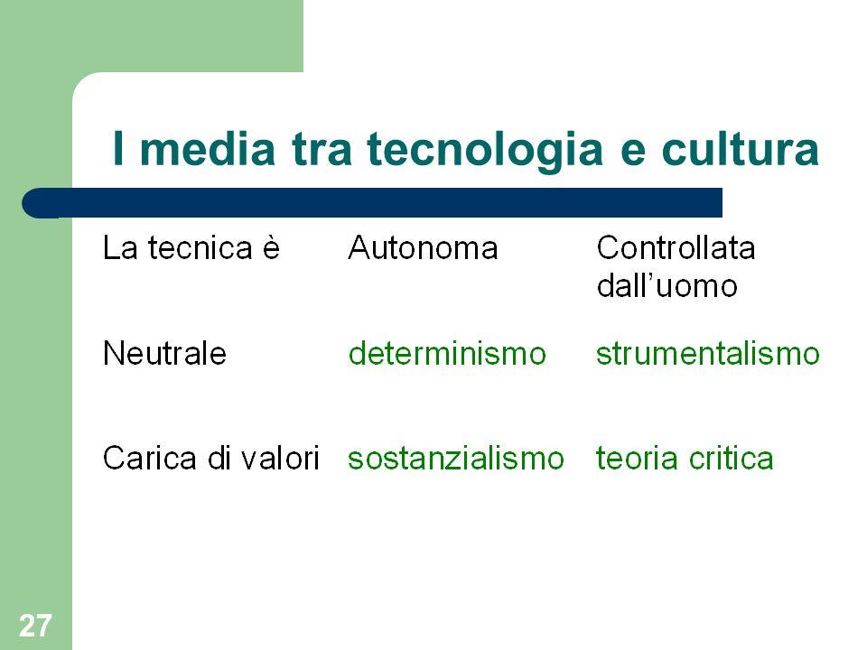27 I media tra tecnologia e cultura