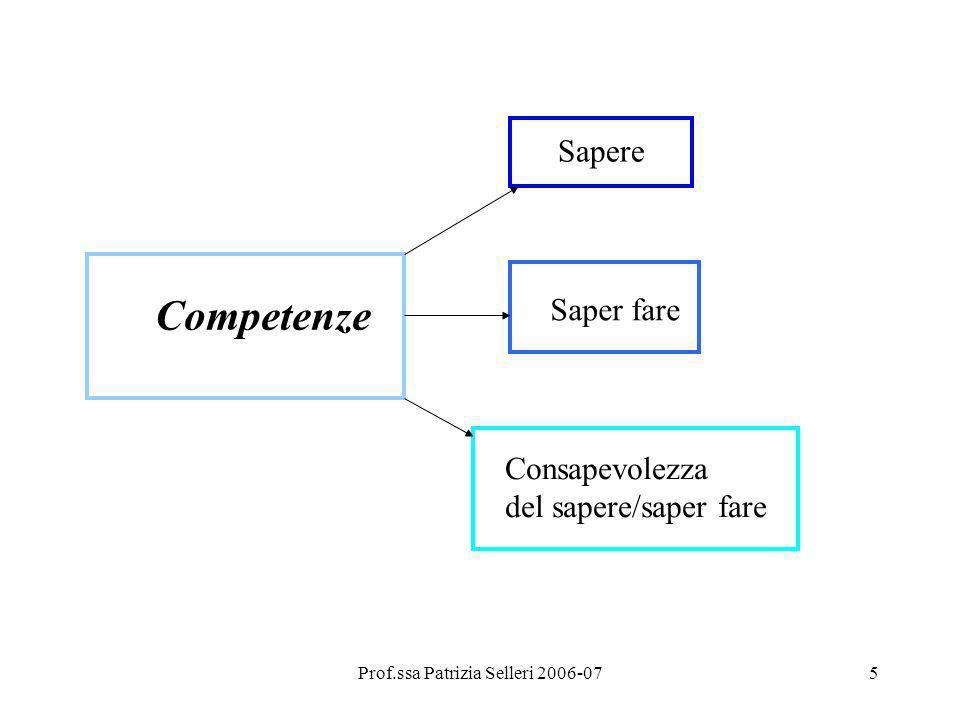 Prof.ssa Patrizia Selleri 2006-075 Competenze Sapere Saper fare Consapevolezza del sapere/saper fare