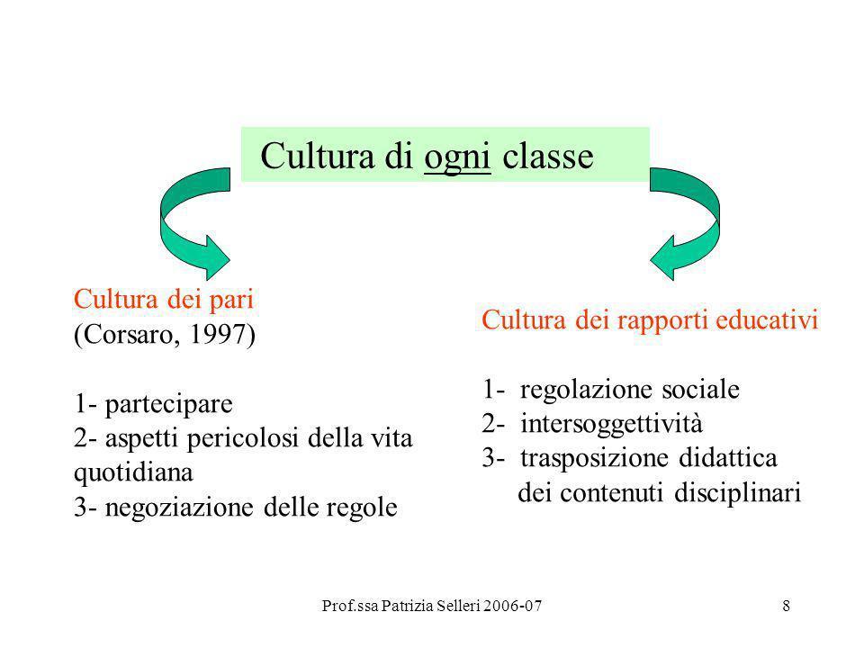 Prof.ssa Patrizia Selleri 2006-078 Cultura di ogni classe Cultura dei pari (Corsaro, 1997) 1- partecipare 2- aspetti pericolosi della vita quotidiana