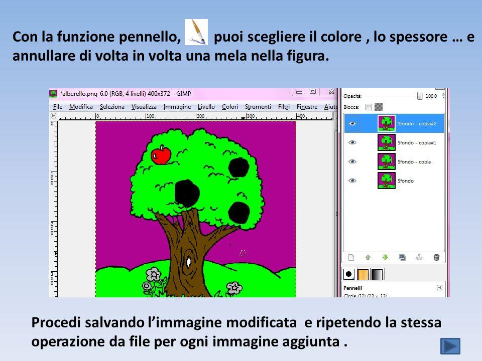 Con la funzione pennello, puoi scegliere il colore, lo spessore … e annullare di volta in volta una mela nella figura.