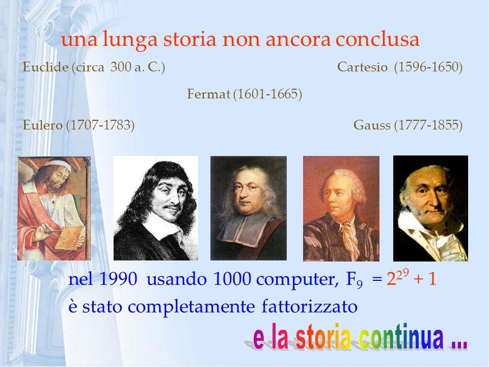 una lunga storia non ancora conclusa Euclide (circa 300 a. C.) nel 1990 usando 1000 computer, F 9 = 2 2 9 + 1 è stato completamente fattorizzato Carte