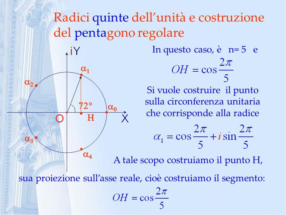 Radici quinte dellunità e costruzione del pentagono regolare In questo caso, è n= 5 e Si vuole costruire il punto sulla circonferenza unitaria che corrisponde alla radice sua proiezione sullasse reale, cioè costruiamo il segmento: A tale scopo costruiamo il punto H,