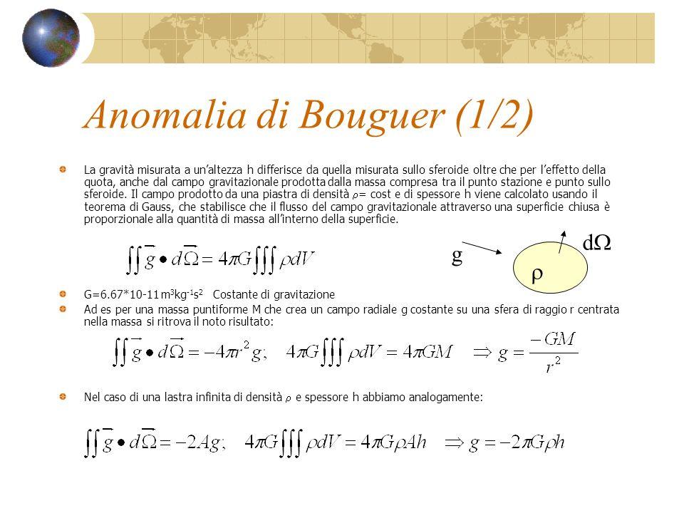 Anomalia di Bouguer (1/2) La gravità misurata a unaltezza h differisce da quella misurata sullo sferoide oltre che per leffetto della quota, anche dal