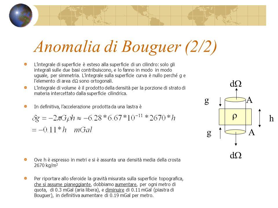 Anomalia di Bouguer (2/2) Lintegrale di superficie è esteso alla superficie di un cilindro: solo gli integrali sulle due basi contribuiscono, e lo fan