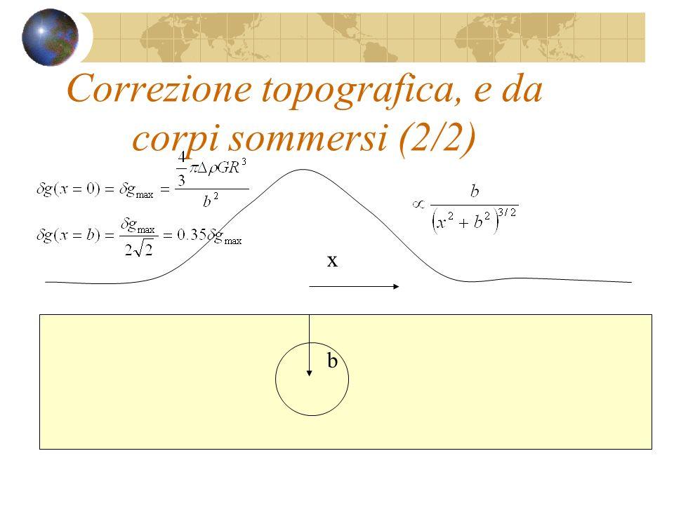 Correzione topografica, e da corpi sommersi (2/2) b x