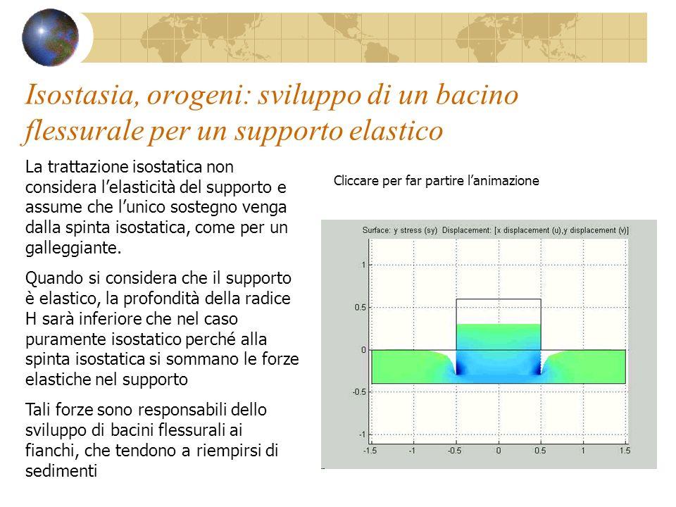 Isostasia, orogeni: sviluppo di un bacino flessurale per un supporto elastico La trattazione isostatica non considera lelasticità del supporto e assum