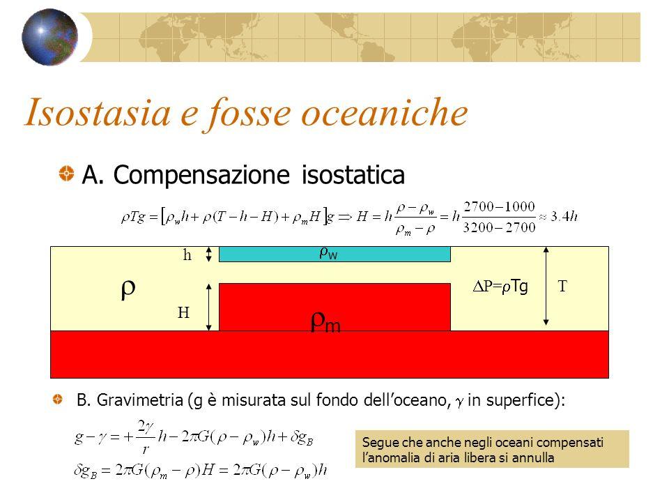 Isostasia e fosse oceaniche A. Compensazione isostatica m w H h T P= Tg B. Gravimetria (g è misurata sul fondo delloceano, in superfice): Segue che an