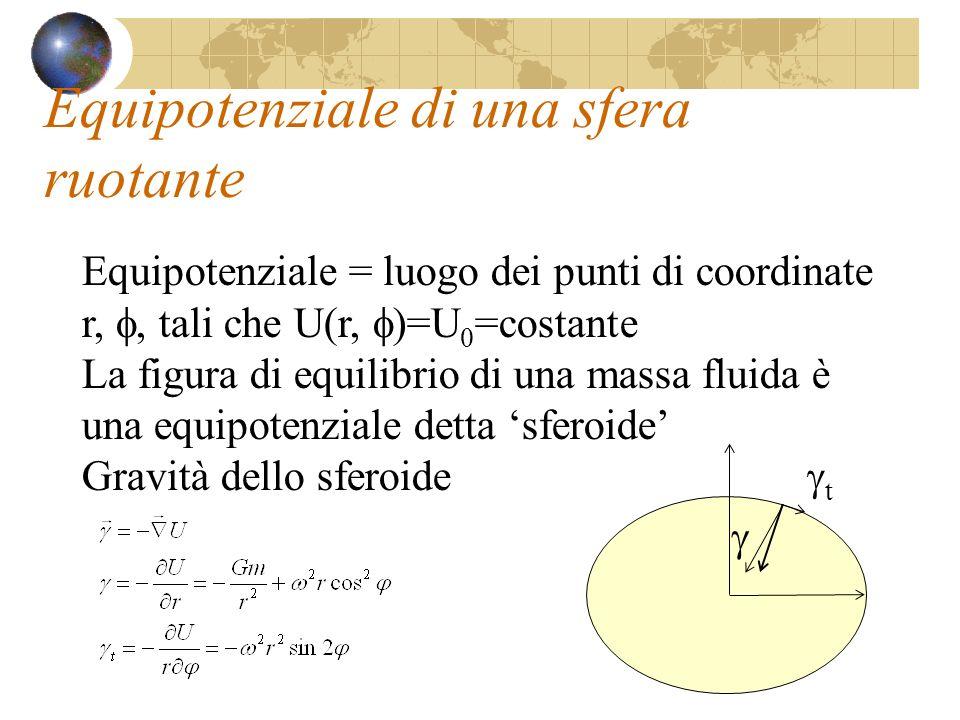Lo sferoide terrestre La sezione della equipotenziale U 0 =cost è una ellisse: 1/f = 298.257; a = 6378137 m sono i valori convenzionali (WGS84) a