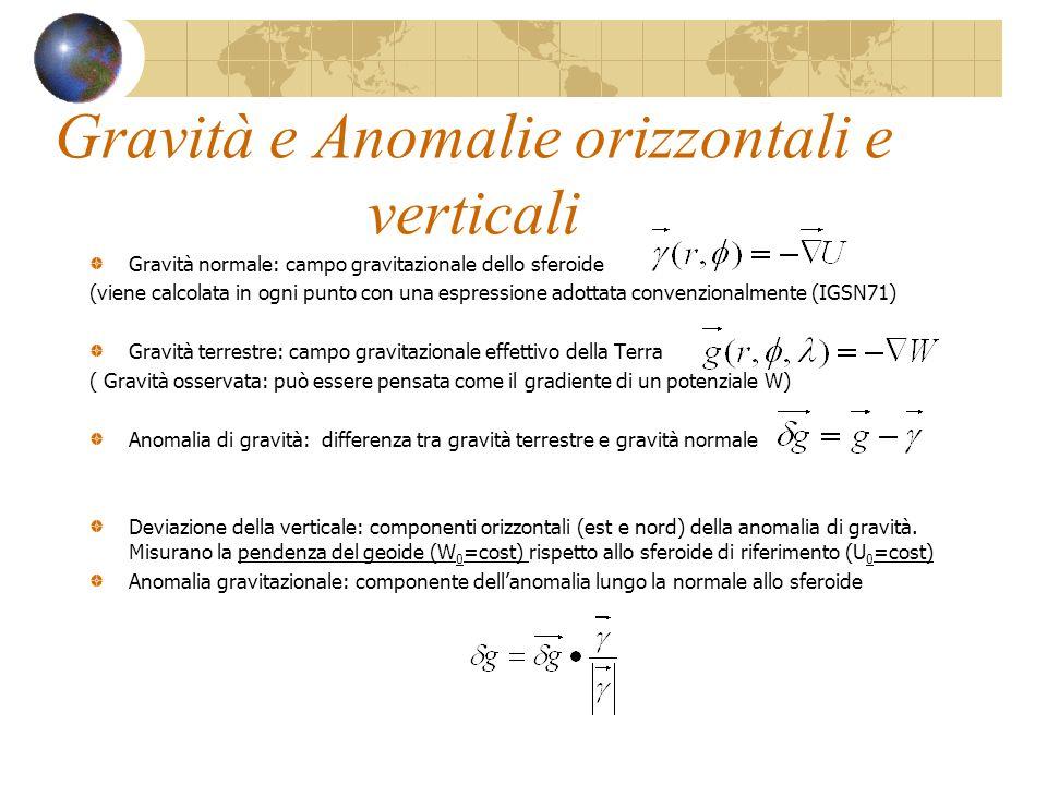 Gravità e Anomalie orizzontali e verticali Gravità normale: campo gravitazionale dello sferoide (viene calcolata in ogni punto con una espressione ado