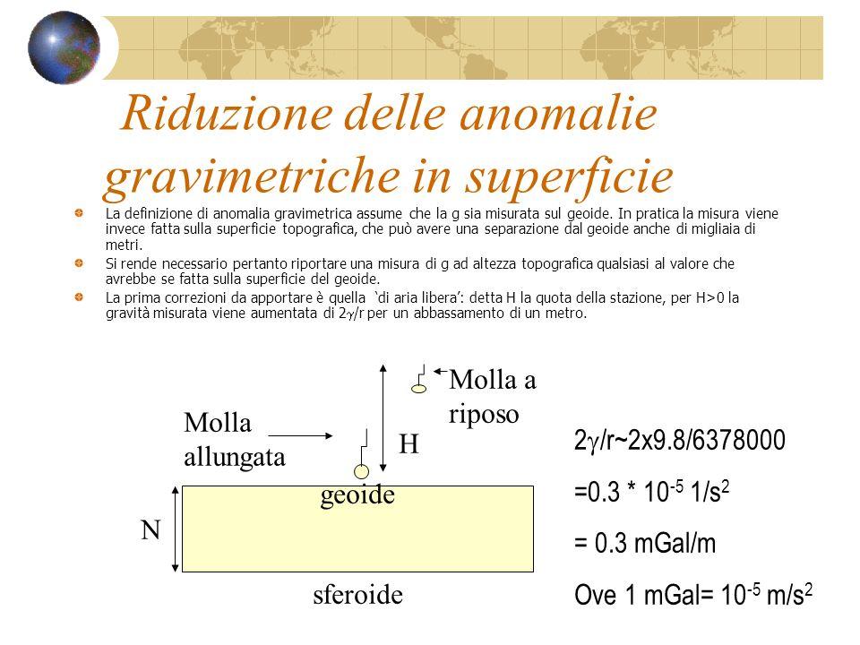 Riduzione delle anomalie gravimetriche in superficie La definizione di anomalia gravimetrica assume che la g sia misurata sul geoide. In pratica la mi