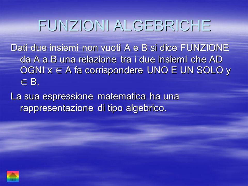 FUNZIONI ALGEBRICHE RAZIONALI La sua espressione matematica ha una rappresentazione di tipo algebrico con polinomi di vario grado.