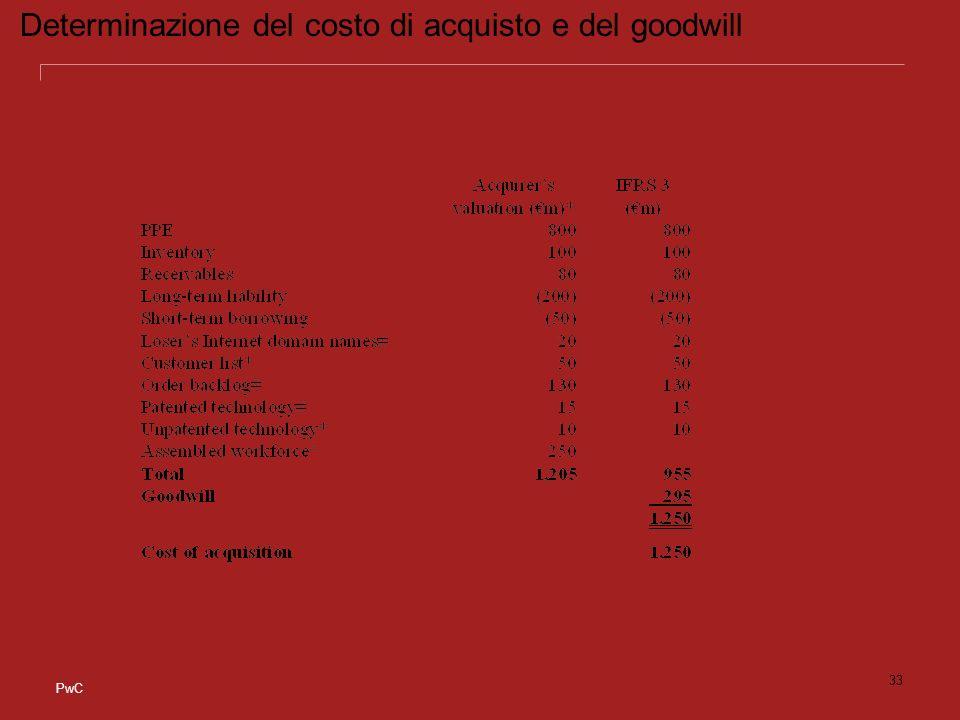 PwC 33 Determinazione del costo di acquisto e del goodwill pwc