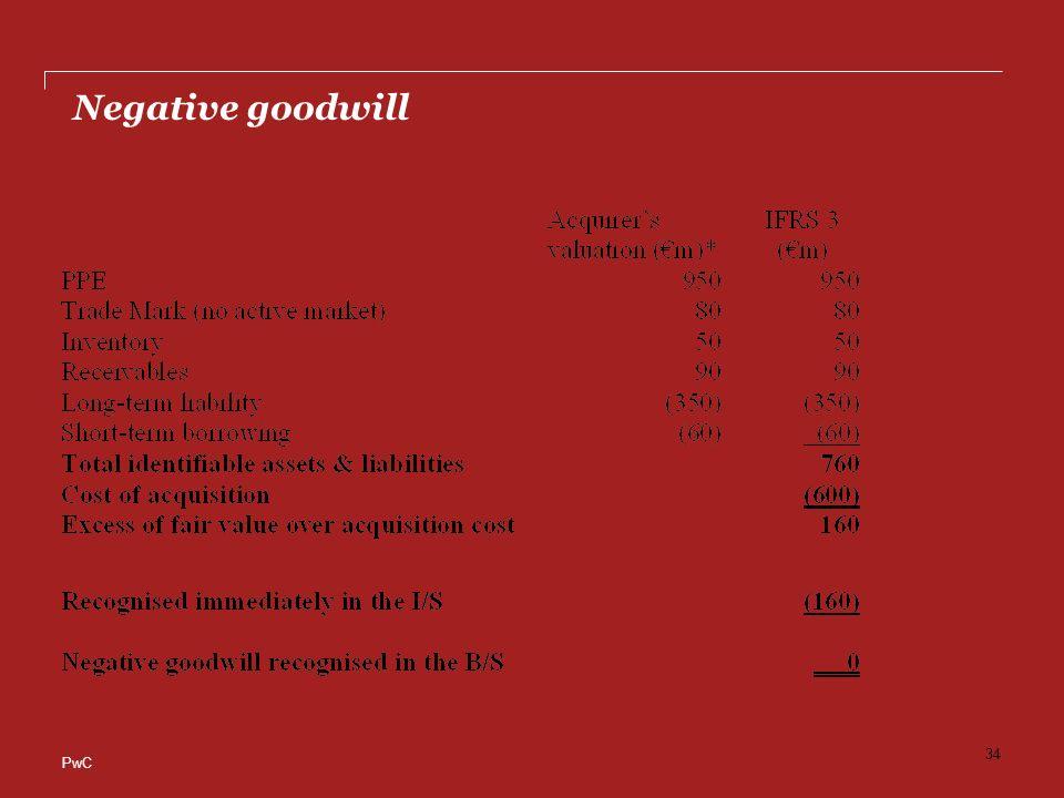 PwC Negative goodwill 34 pwc