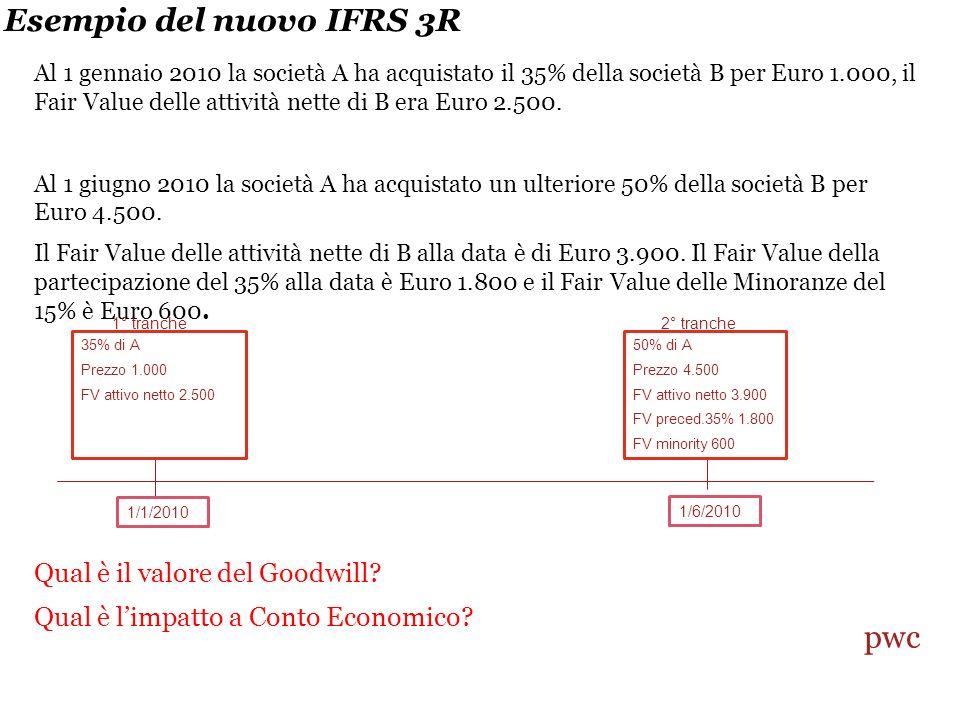 Esempio del nuovo IFRS 3R Al 1 gennaio 2010 la società A ha acquistato il 35% della società B per Euro 1.000, il Fair Value delle attività nette di B era Euro 2.500.