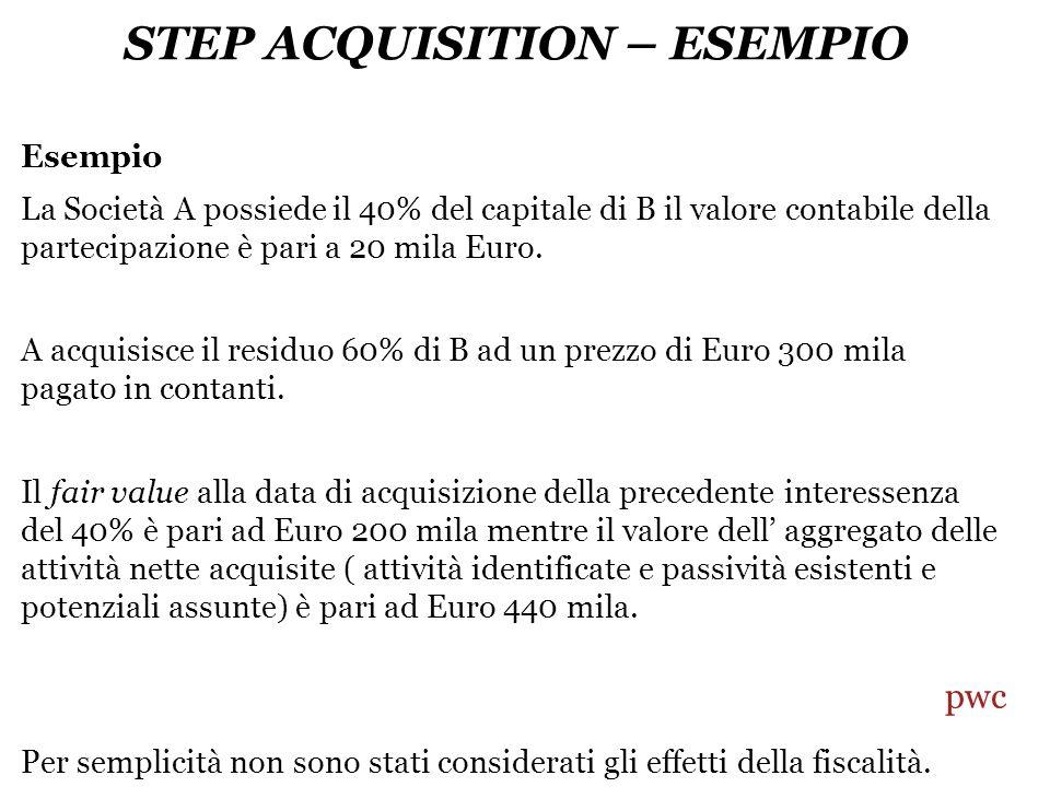STEP ACQUISITION – ESEMPIO Esempio La Società A possiede il 40% del capitale di B il valore contabile della partecipazione è pari a 20 mila Euro.
