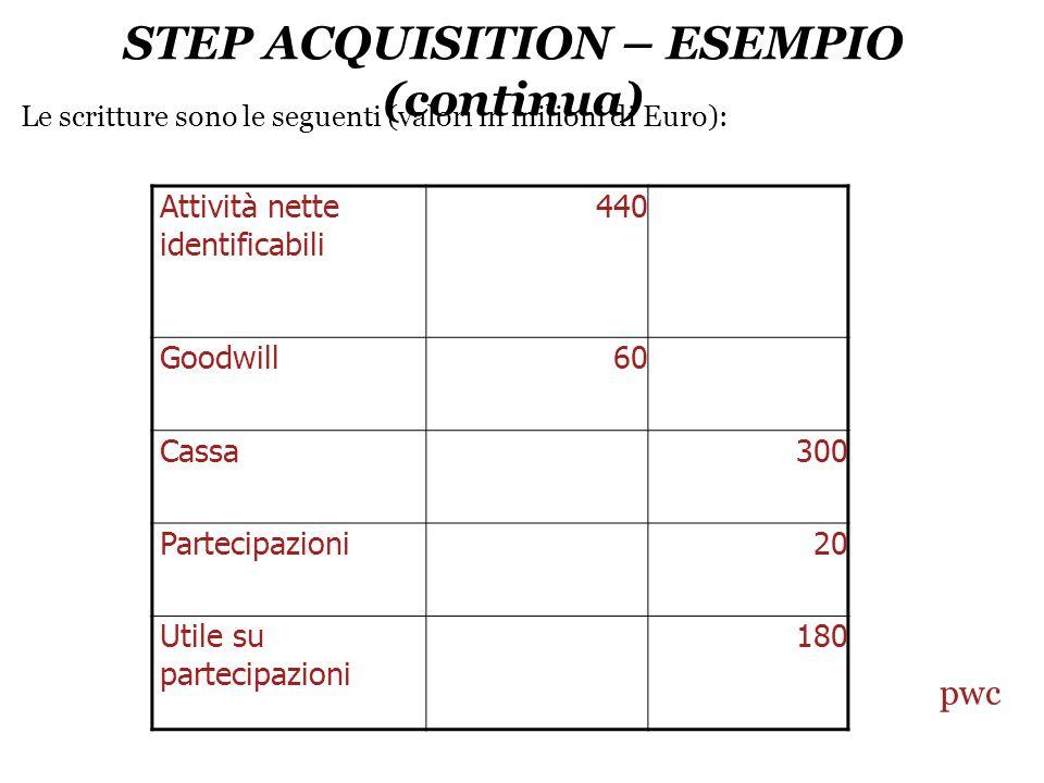 STEP ACQUISITION – ESEMPIO (continua) Le scritture sono le seguenti (valori in milioni di Euro): Attività nette identificabili 440 Goodwill60 Cassa300 Partecipazioni20 Utile su partecipazioni 180 pwc