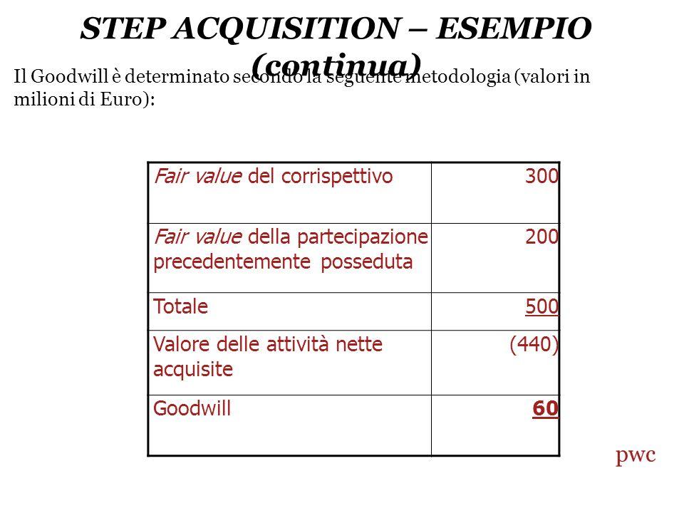 STEP ACQUISITION – ESEMPIO (continua) Il Goodwill è determinato secondo la seguente metodologia (valori in milioni di Euro): Fair value del corrispettivo300 Fair value della partecipazione precedentemente posseduta 200 Totale500 Valore delle attività nette acquisite (440) Goodwill60 pwc