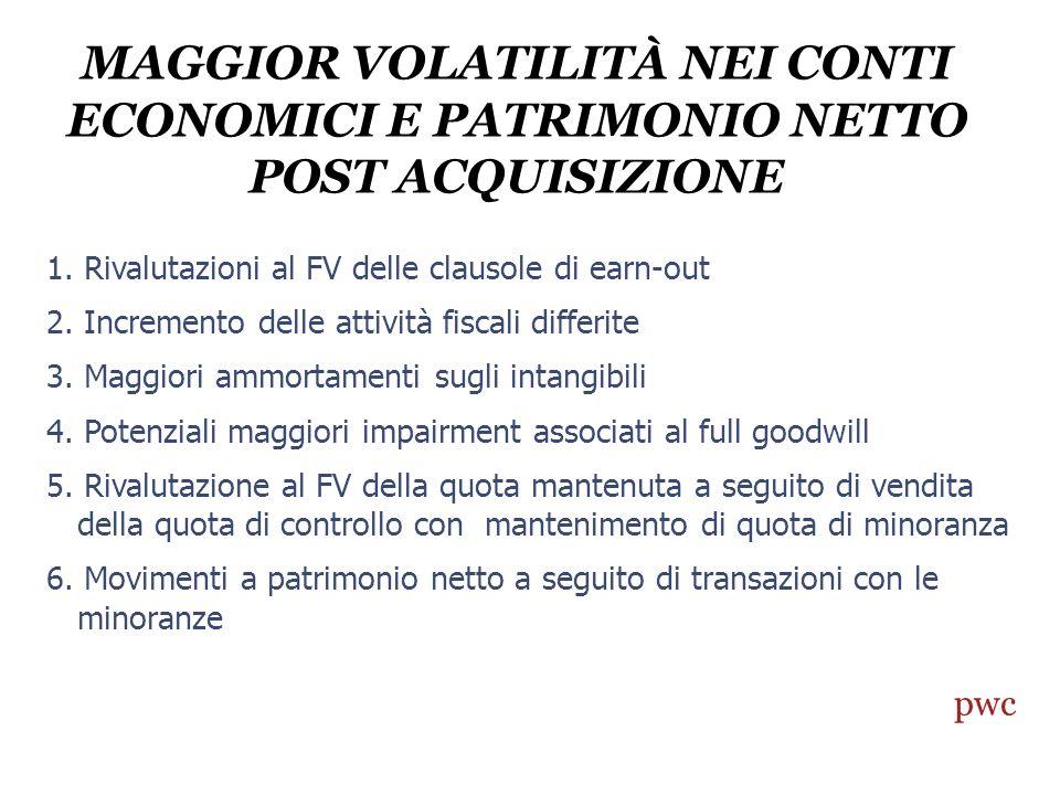 MAGGIOR VOLATILITÀ NEI CONTI ECONOMICI E PATRIMONIO NETTO POST ACQUISIZIONE 2 1.