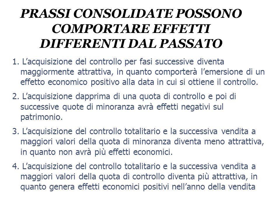 PRASSI CONSOLIDATE POSSONO COMPORTARE EFFETTI DIFFERENTI DAL PASSATO 2 1.