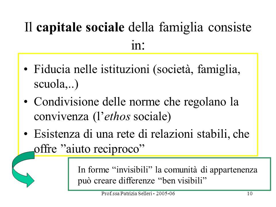 Prof.ssa Patrizia Selleri - 2005-0610 Il capitale sociale della famiglia consiste in : Fiducia nelle istituzioni (società, famiglia, scuola,..) Condiv