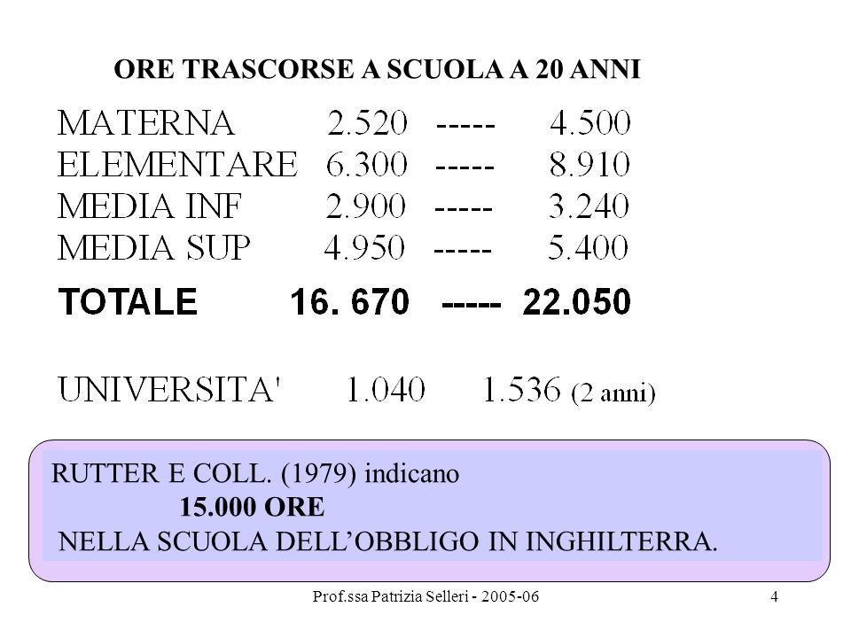 Prof.ssa Patrizia Selleri - 2005-064 ORE TRASCORSE A SCUOLA A 20 ANNI RUTTER E COLL. (1979) indicano 15.000 ORE NELLA SCUOLA DELLOBBLIGO IN INGHILTERR
