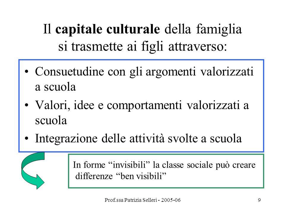 Prof.ssa Patrizia Selleri - 2005-069 Il capitale culturale della famiglia si trasmette ai figli attraverso: Consuetudine con gli argomenti valorizzati