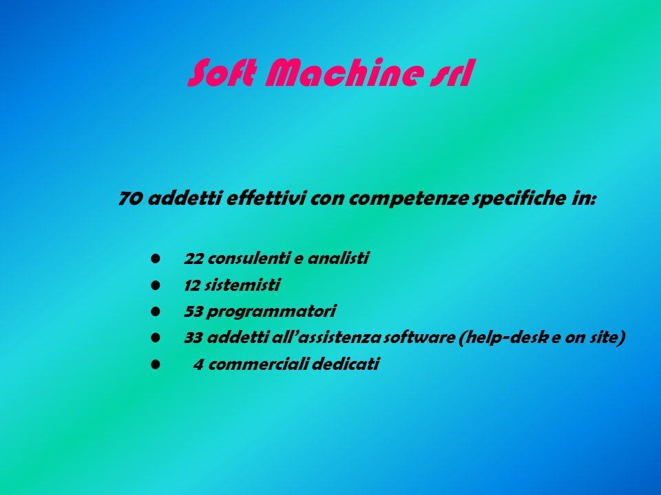 Soft Machine srl 70 addetti effettivi con competenze specifiche in: 22 consulenti e analisti 12 sistemisti 53 programmatori 33 addetti allassistenza software (help-desk e on site) 4 commerciali dedicati