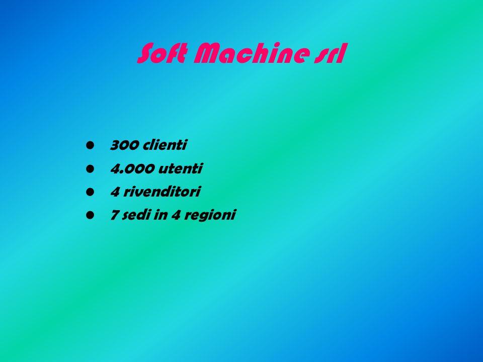 Soft Machine srl 300 clienti 4.000 utenti 4 rivenditori 7 sedi in 4 regioni