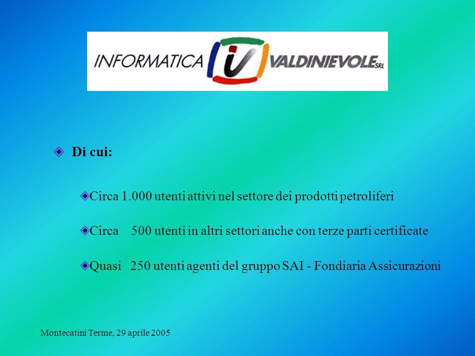 Circa 1.000 utenti attivi nel settore dei prodotti petroliferi Circa 500 utenti in altri settori anche con terze parti certificate Quasi 250 utenti agenti del gruppo SAI - Fondiaria Assicurazioni Di cui: