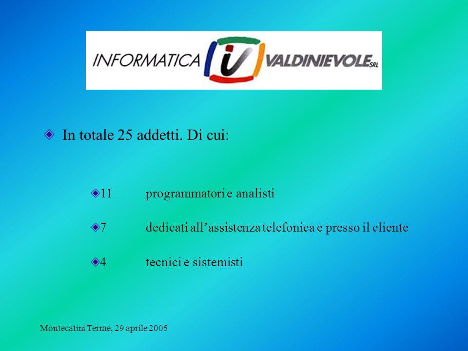 Montecatini Terme, 29 aprile 2005 11programmatori e analisti 7dedicati allassistenza telefonica e presso il cliente 4tecnici e sistemisti In totale 25 addetti.