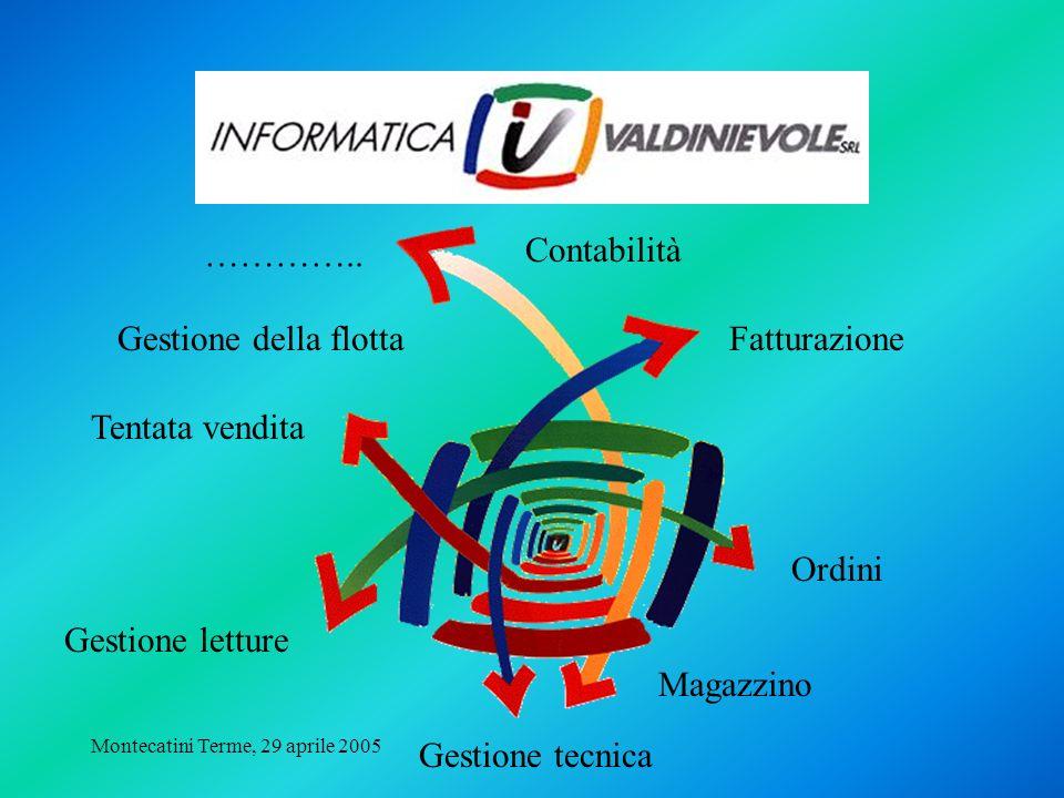 Montecatini Terme, 29 aprile 2005 Contabilità Fatturazione Ordini Magazzino Gestione tecnica Gestione letture Tentata vendita Gestione della flotta ……