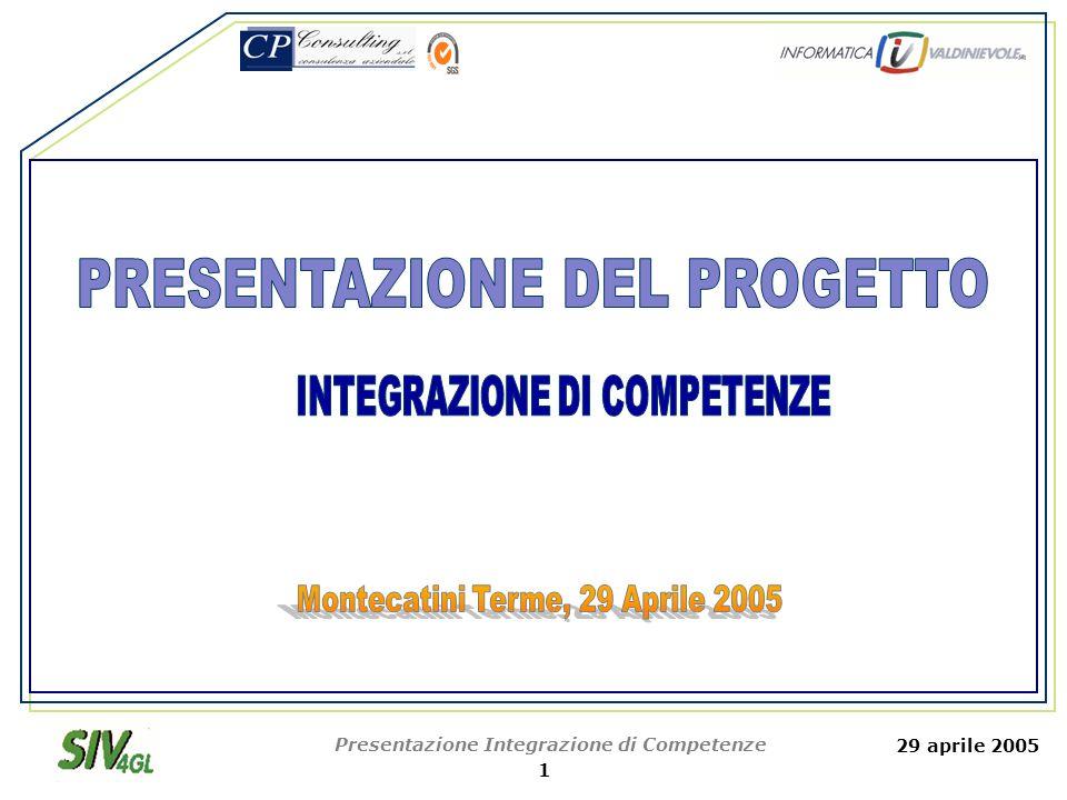 29 aprile 2005 Presentazione Integrazione di Competenze 1