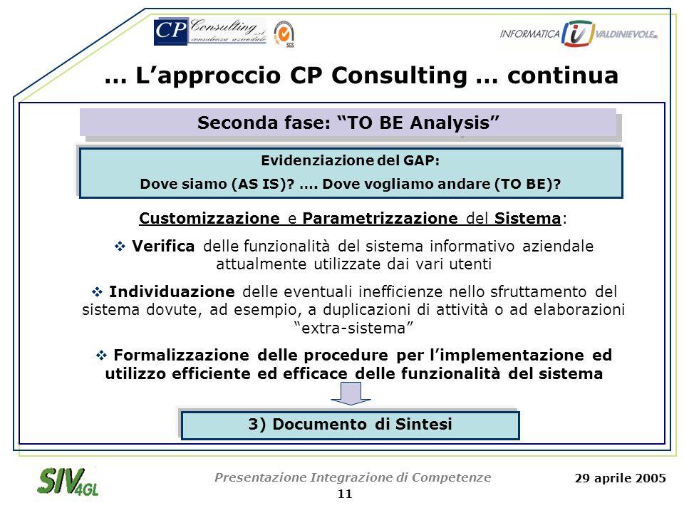 29 aprile 2005 Presentazione Integrazione di Competenze 11 … Lapproccio CP Consulting … continua Seconda fase: TO BE Analysis Evidenziazione del GAP: Dove siamo (AS IS).