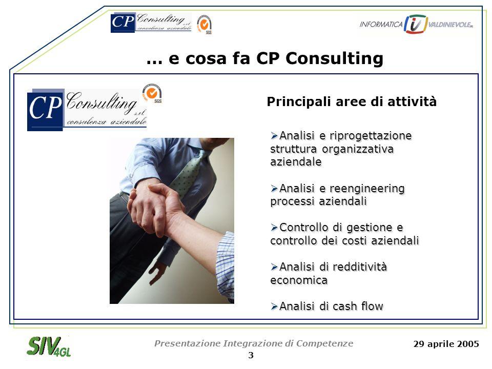 29 aprile 2005 Presentazione Integrazione di Competenze 4 INTEGRAZIONE DI COMPETENZE ConsulenzaOrganizzativaeGestionale Fornitore soluzioni Hardware e Software Integrazione delle competenze …