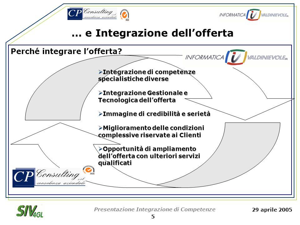 29 aprile 2005 Presentazione Integrazione di Competenze 6 Competenze Informatiche e Tecnologiche Competenze Organizzative Competenze Legali Soluzione delle problematiche connesse alle nuove norme sulla Privacy Un esempio di integrazione delle competenze … prima