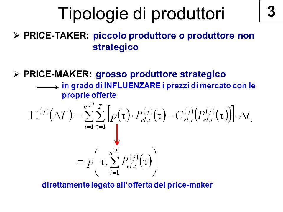 Tipologie di produttori PRICE-TAKER: piccolo produttore o produttore non strategico PRICE-MAKER: grosso produttore strategico in grado di INFLUENZARE i prezzi di mercato con le proprie offerte direttamente legato allofferta del price-maker 3