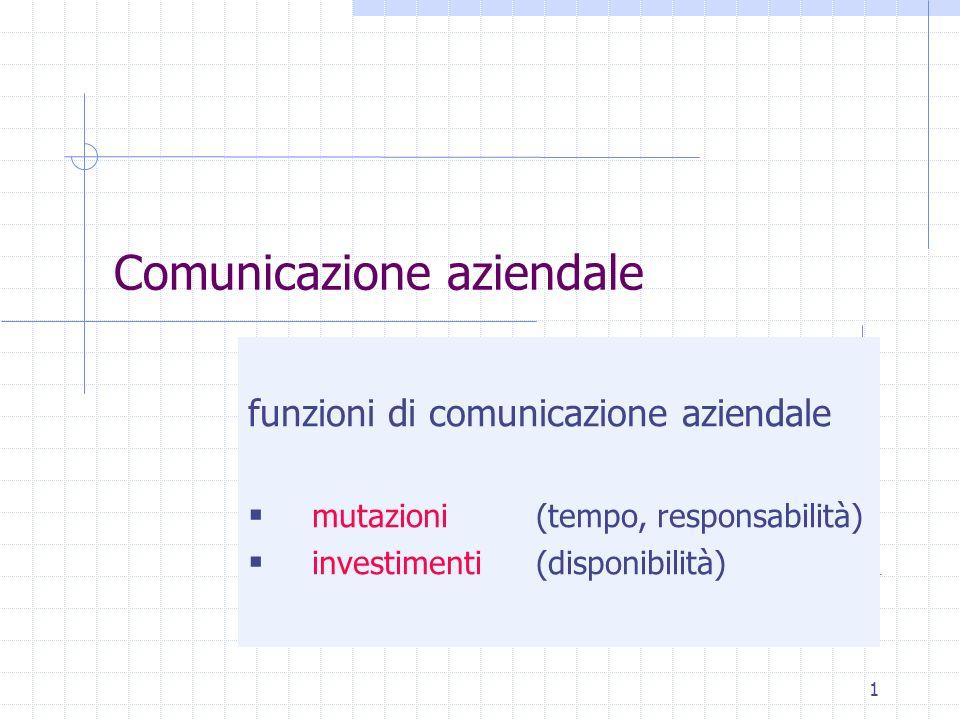 1 Comunicazione aziendale funzioni di comunicazione aziendale mutazioni (tempo, responsabilità) investimenti(disponibilità)