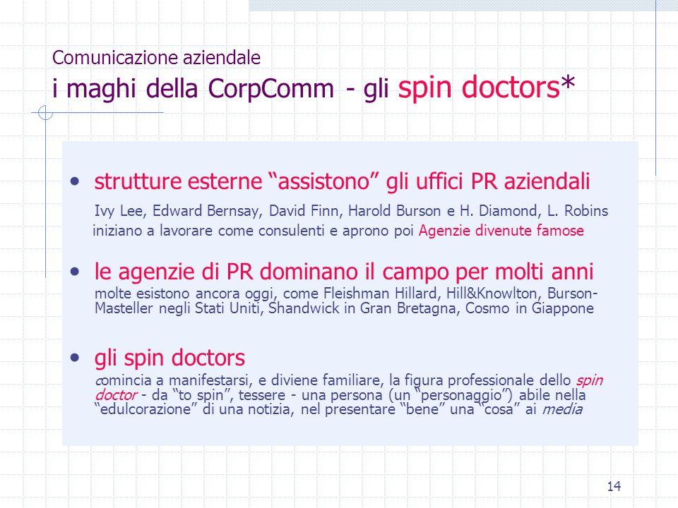 14 Comunicazione aziendale i maghi della CorpComm - gli spin doctors* strutture esterne assistono gli uffici PR aziendali Ivy Lee, Edward Bernsay, Dav
