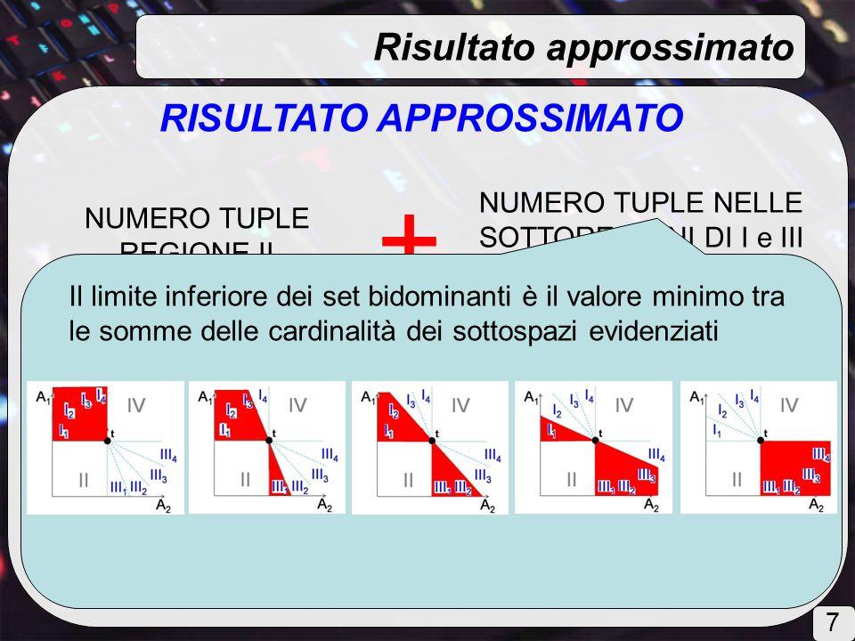RISULTATO APPROSSIMATO NUMERO TUPLE REGIONE II NUMERO TUPLE NELLE SOTTOREGIONI DI I e III (per approssimare il numero di set bidominanti) + DOMINATION FACTOR DF(t) = numero di tuple che dominano t Risultato approssimato Il limite inferiore dei set bidominanti è il valore minimo tra le somme delle cardinalità dei sottospazi evidenziati 7