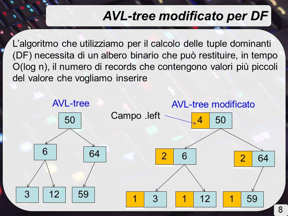 Lalgoritmo che utilizziamo per il calcolo delle tuple dominanti (DF) necessita di un albero binario che può restituire, in tempo O(log n), il numero di records che contengono valori più piccoli del valore che vogliamo inserire 50 59 64 6 123 50 59 64 6 123 4 4 2 2 2 2 1 1 1 1 1 1 AVL-tree AVL-tree modificato Campo.left AVL-tree modificato per DF 8