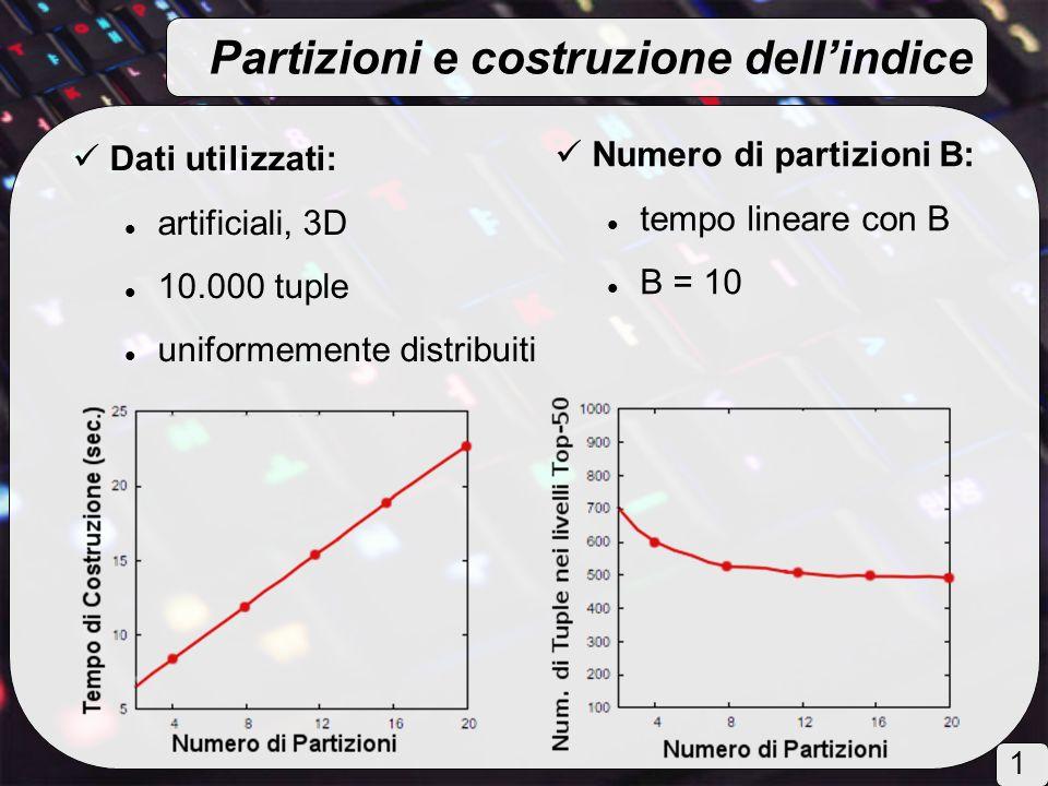 Numero di partizioni B: tempo lineare con B B = 10 Dati utilizzati: artificiali, 3D 10.000 tuple uniformemente distribuiti Partizioni e costruzione dellindice 1212