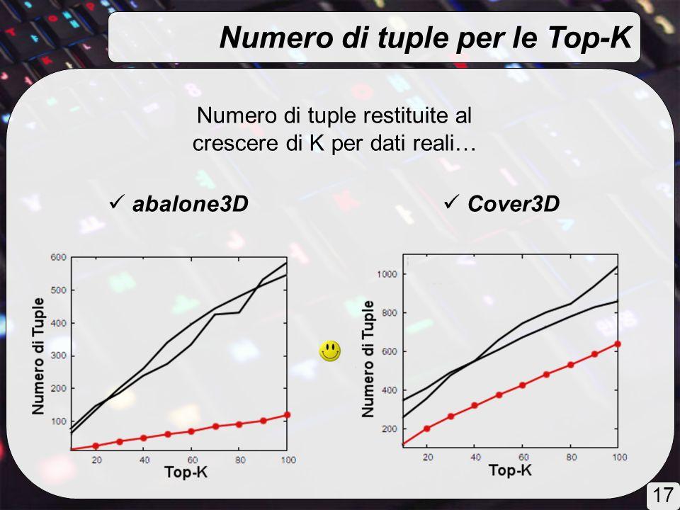 Numero di tuple per le Top-K abalone3D Cover3D Numero di tuple restituite al crescere di K per dati reali… 17
