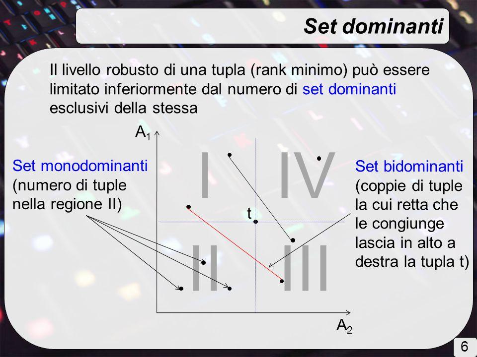 Il livello robusto di una tupla (rank minimo) può essere limitato inferiormente dal numero di set dominanti esclusivi della stessa Set monodominanti (numero di tuple nella regione II) Set bidominanti (coppie di tuple la cui retta che le congiunge lascia in alto a destra la tupla t) IIIII IVI t A1A1 A2A2 Set dominanti 6