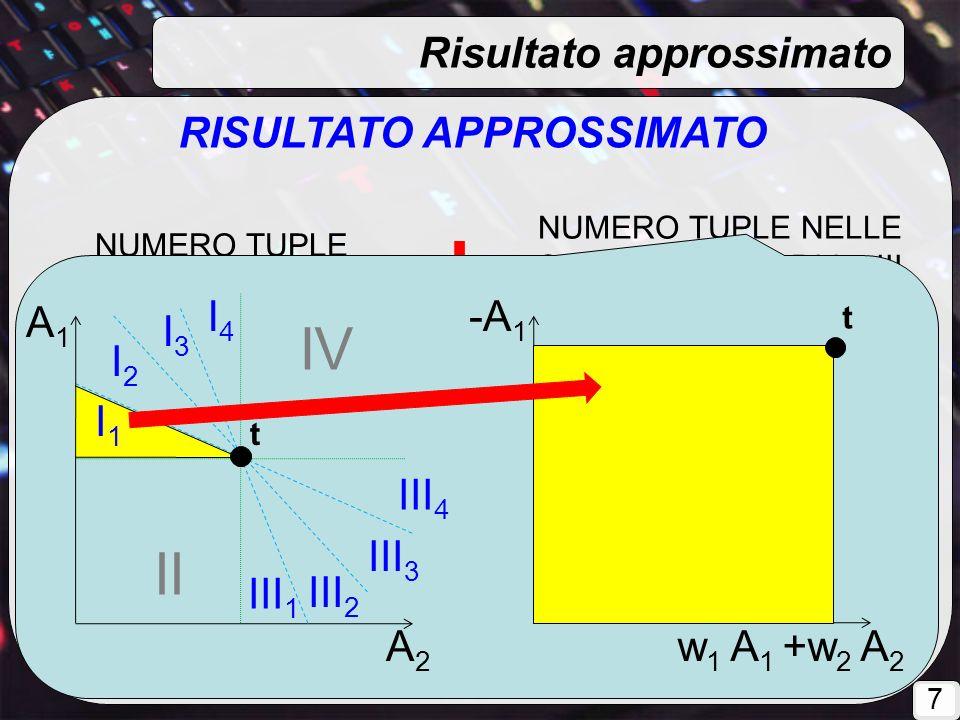 7 RISULTATO APPROSSIMATO NUMERO TUPLE REGIONE II NUMERO TUPLE NELLE SOTTOREGIONI DI I e III (per approssimare il numero di set bidominanti) + Risultato approssimato II I1I1 IV I2I2 I3I3 I4I4 III 1 III 2 III 3 III 4 t A2A2 A1A1 w 1 A 1 +w 2 A 2 -A 1 t 7