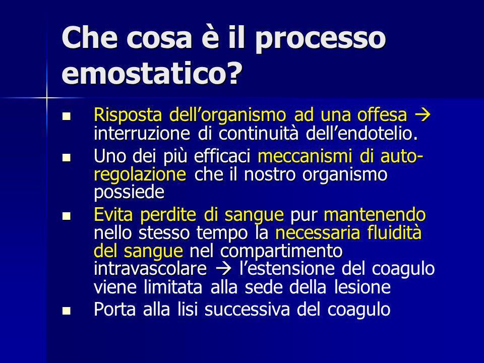 Che cosa è il processo emostatico? Risposta dellorganismo ad una offesa interruzione di continuità dellendotelio. Risposta dellorganismo ad una offesa