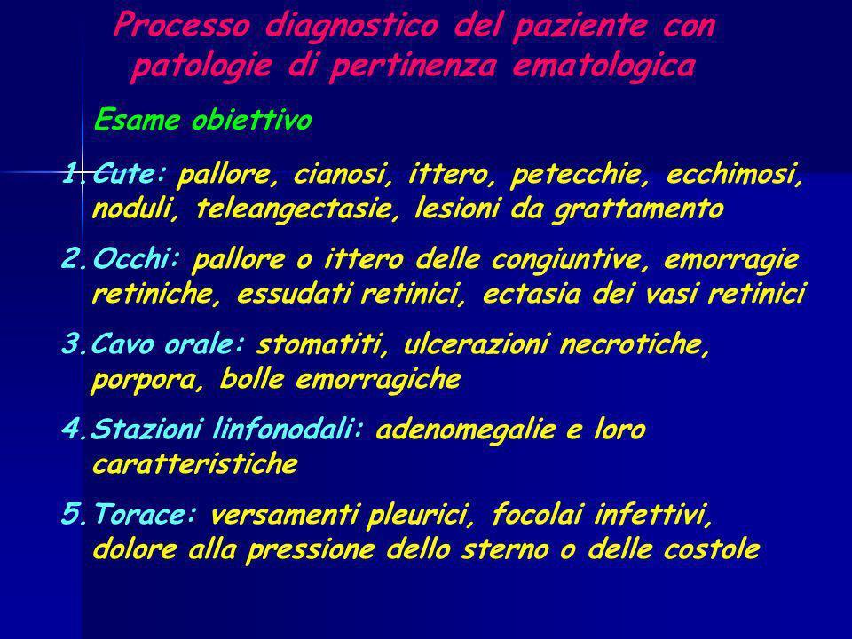 Processo diagnostico del paziente con patologie di pertinenza ematologica Esame obiettivo 1.Cute: pallore, cianosi, ittero, petecchie, ecchimosi, nodu